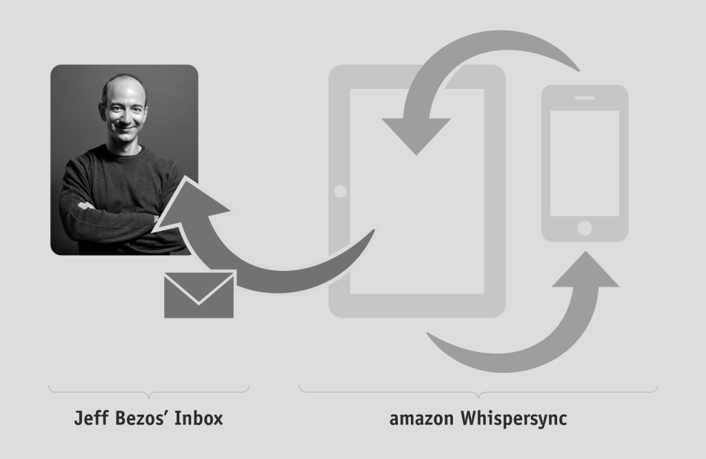 Dear Jeff Bezos